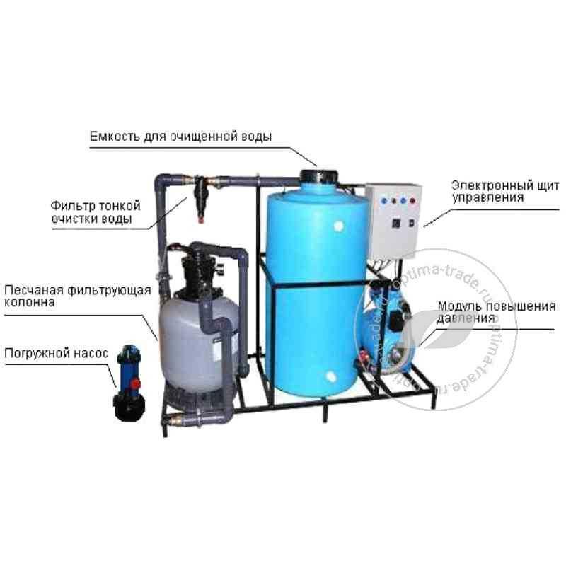 Система очистки воды АРОС 1 на 1 пост (1000 л/ч, бак 220 л, 220 В, 2,0 кВт)
